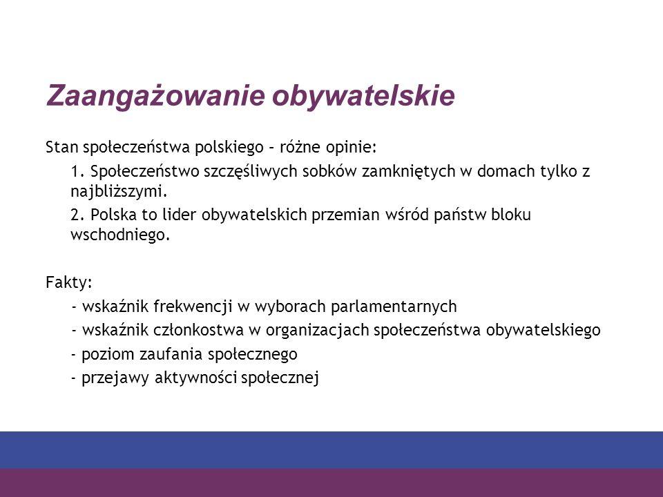 Zaangażowanie obywatelskie Stan społeczeństwa polskiego – różne opinie: 1.