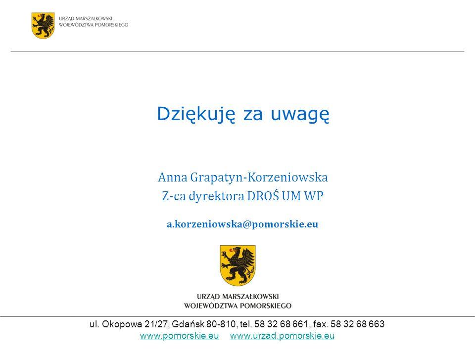 Dziękuję za uwagę Anna Grapatyn-Korzeniowska Z-ca dyrektora DROŚ UM WP a.korzeniowska@pomorskie.eu ul.