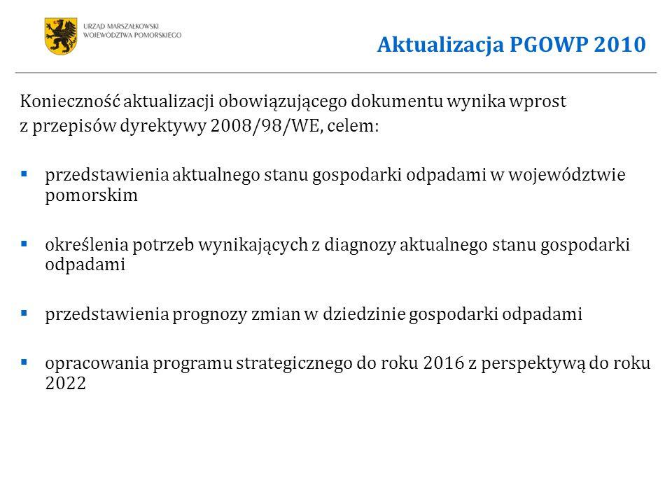 Aktualizacja PGOWP 2010 Konieczność aktualizacji obowiązującego dokumentu wynika wprost z przepisów dyrektywy 2008/98/WE, celem: przedstawienia aktualnego stanu gospodarki odpadami w województwie pomorskim określenia potrzeb wynikających z diagnozy aktualnego stanu gospodarki odpadami przedstawienia prognozy zmian w dziedzinie gospodarki odpadami opracowania programu strategicznego do roku 2016 z perspektywą do roku 2022
