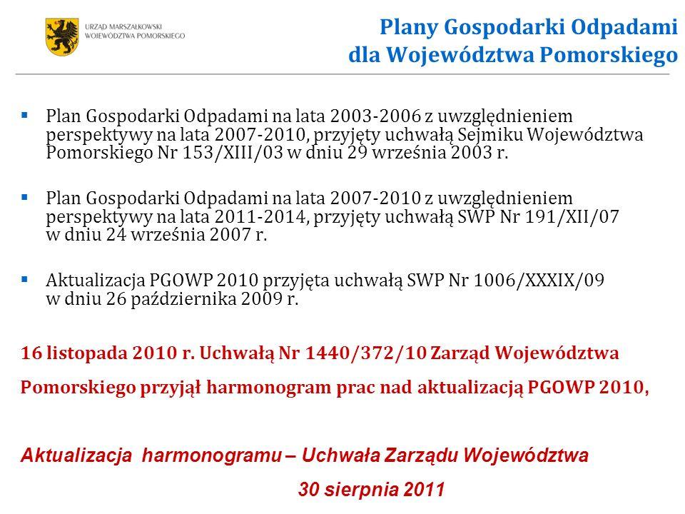 Plany Gospodarki Odpadami dla Województwa Pomorskiego Plan Gospodarki Odpadami na lata 2003-2006 z uwzględnieniem perspektywy na lata 2007-2010, przyjęty uchwałą Sejmiku Województwa Pomorskiego Nr 153/XIII/03 w dniu 29 września 2003 r.