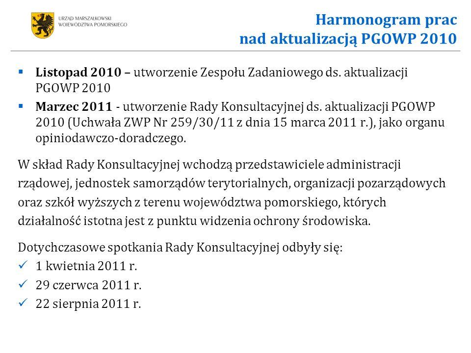 Harmonogram prac nad aktualizacją PGOWP 2010 Listopad 2010 – utworzenie Zespołu Zadaniowego ds.