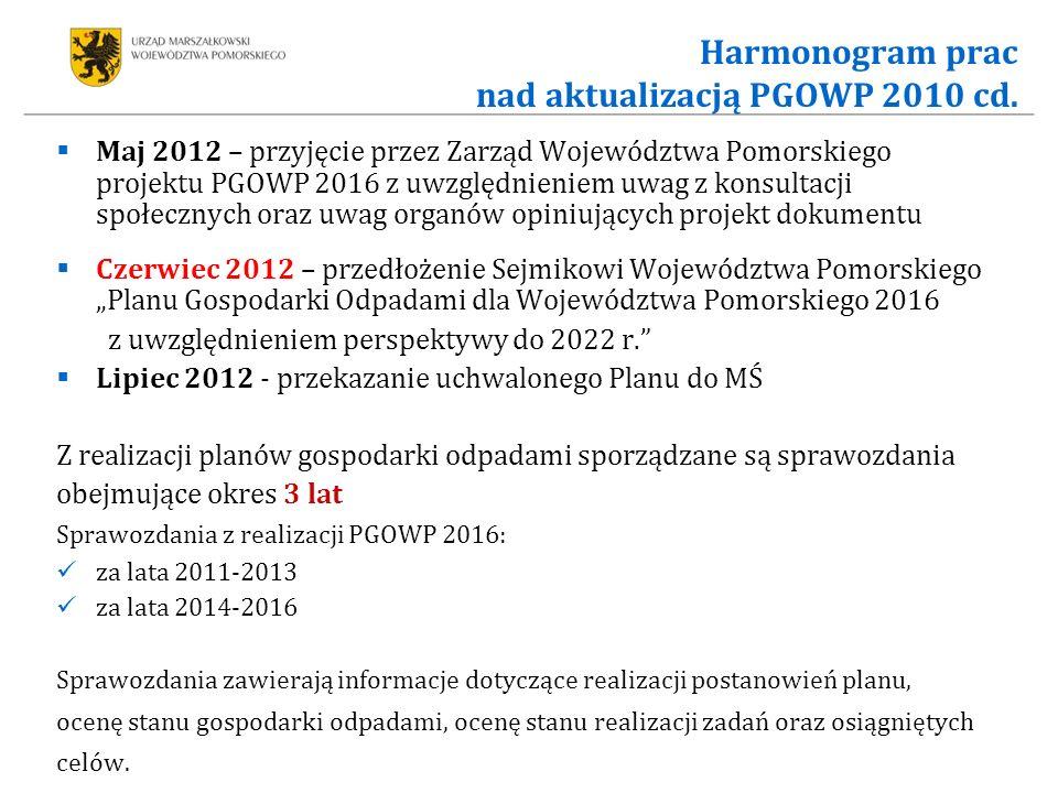 Harmonogram prac nad aktualizacją PGOWP 2010 cd.