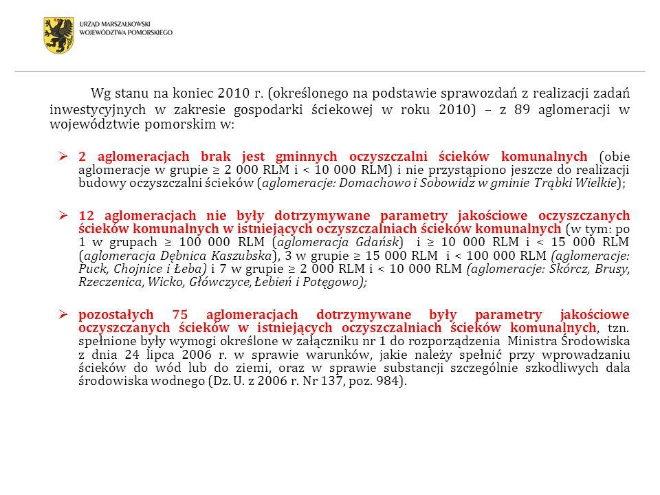 Wg stanu na koniec 2010 r. (określonego na podstawie sprawozdań z realizacji zadań inwestycyjnych w zakresie gospodarki ściekowej w roku 2010) – z 89