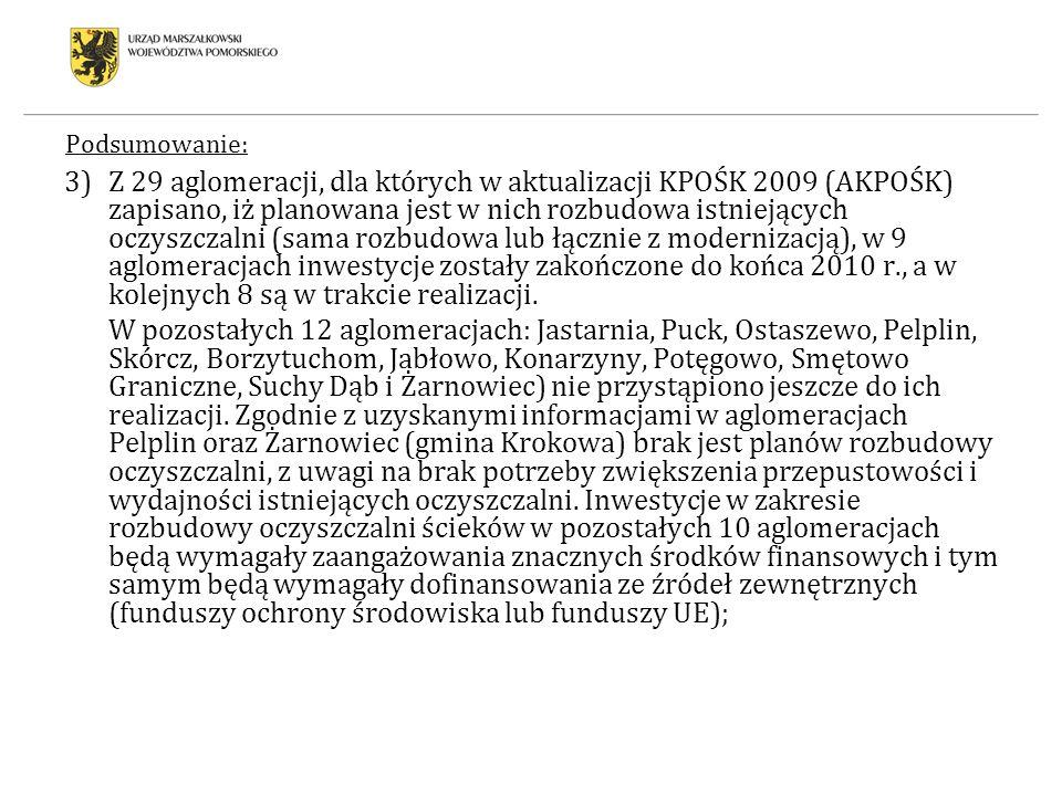 Podsumowanie: 3)Z 29 aglomeracji, dla których w aktualizacji KPOŚK 2009 (AKPOŚK) zapisano, iż planowana jest w nich rozbudowa istniejących oczyszczaln