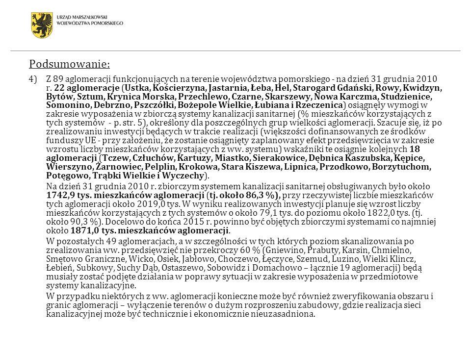 Podsumowanie: 4) Z 89 aglomeracji funkcjonujących na terenie województwa pomorskiego - na dzień 31 grudnia 2010 r. 22 aglomeracje (Ustka, Kościerzyna,