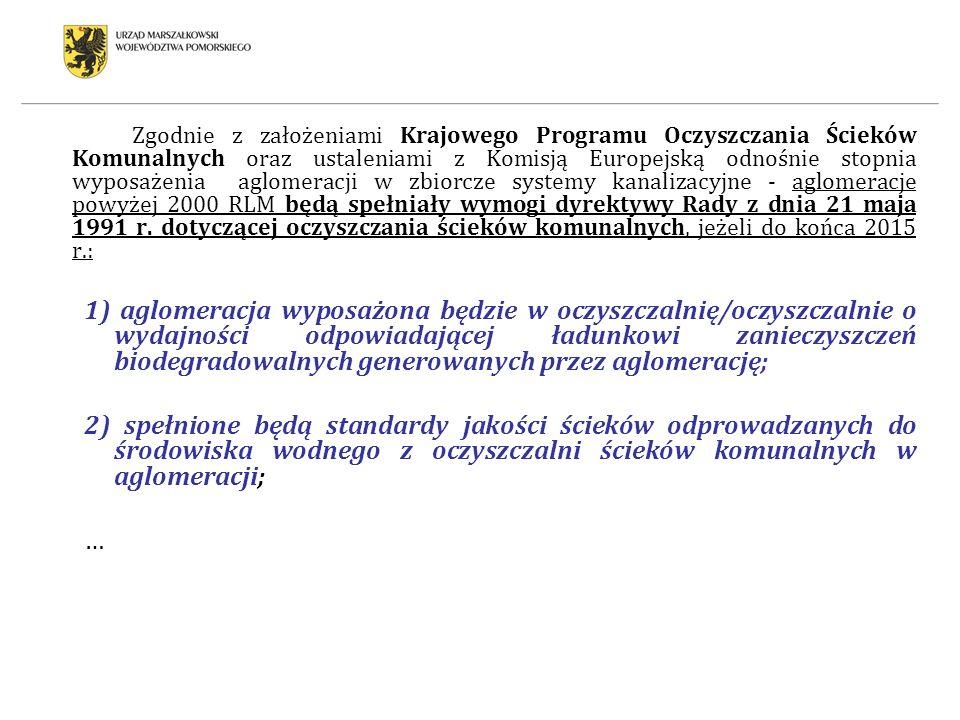 Zgodnie z założeniami Krajowego Programu Oczyszczania Ścieków Komunalnych oraz ustaleniami z Komisją Europejską odnośnie stopnia wyposażenia aglomerac