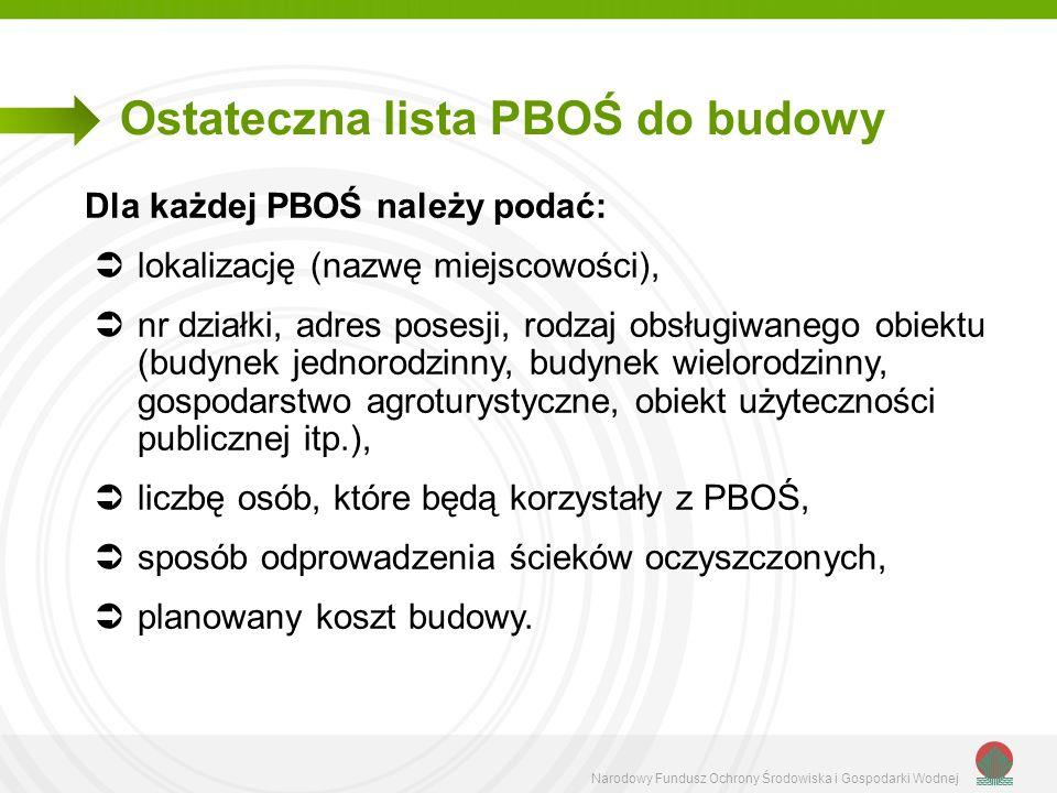 Narodowy Fundusz Ochrony Środowiska i Gospodarki Wodnej Ostateczna lista PBOŚ do budowy Dla każdej PBOŚ należy podać: lokalizację (nazwę miejscowości)