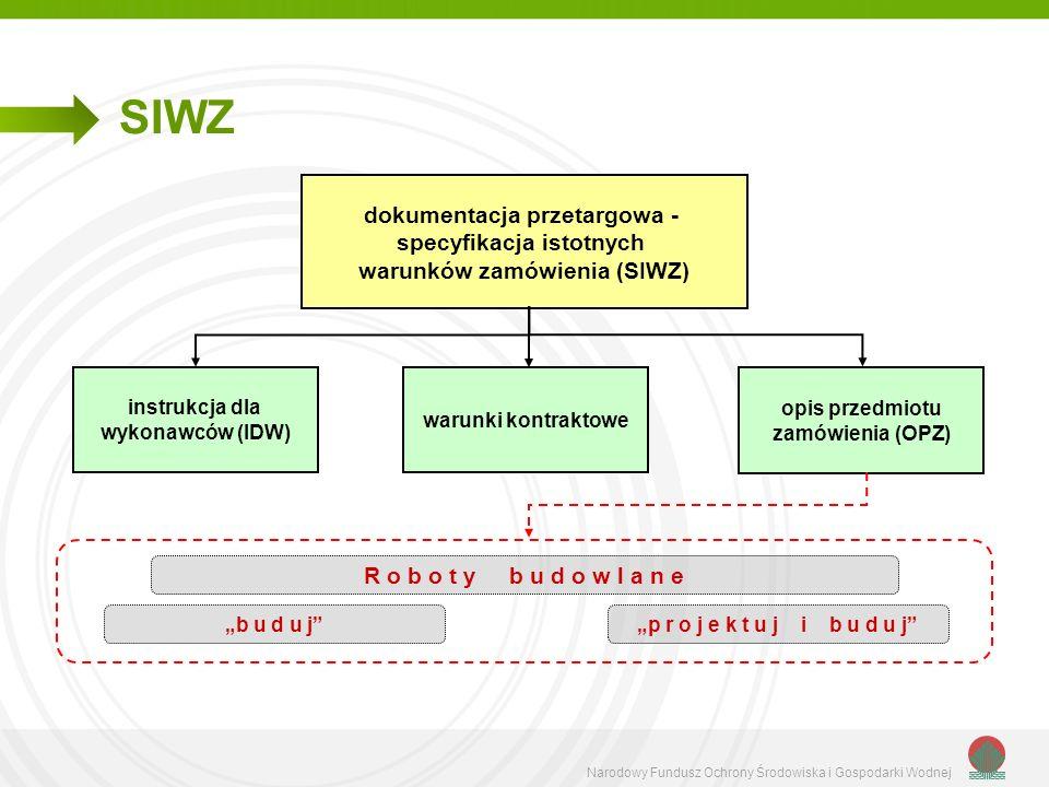 Narodowy Fundusz Ochrony Środowiska i Gospodarki Wodnej SIWZ dokumentacja przetargowa - specyfikacja istotnych warunków zamówienia (SIWZ) instrukcja d