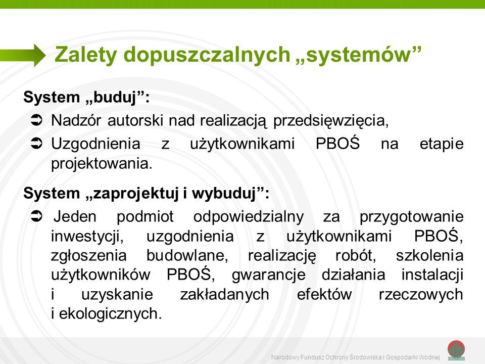 Narodowy Fundusz Ochrony Środowiska i Gospodarki Wodnej Zalety dopuszczalnych systemów System buduj: Nadzór autorski nad realizacją przedsięwzięcia, U