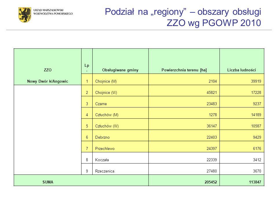 Podział na regiony – obszary obsługi ZZO wg PGOWP 2010 ZZO Lp.Obsługiwane gminyPowierzchnia terenu [ha]Liczba ludności Nowy Dwór k/Angowic1Chojnice (M