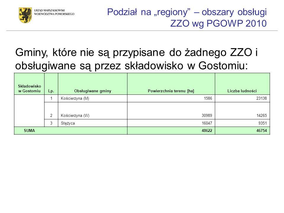 Podział na regiony – obszary obsługi ZZO wg PGOWP 2010 Składowisko w GostomiuLp.Obsługiwane gminyPowierzchnia terenu [ha]Liczba ludności 1Kościerzyna
