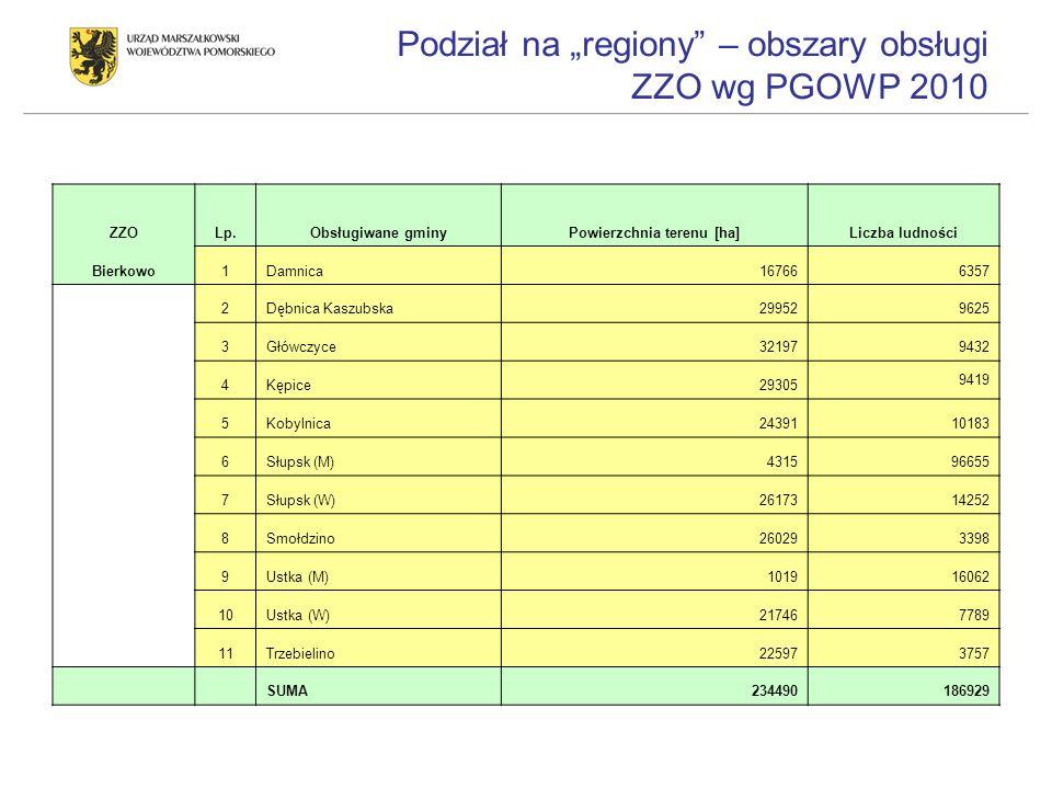 ZZOLp.Obsługiwane gminyPowierzchnia terenu [ha]Liczba ludności Bierkowo1Damnica167666357 2Dębnica Kaszubska299529625 3Główczyce321979432 4Kępice29305