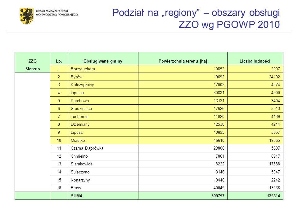 Podział na regiony – obszary obsługi ZZO wg PGOWP 2010 ZZOLp.Obsługiwane gminyPowierzchnia terenu [ha]Liczba ludności Sierzno1Borzytuchom108522907 2By