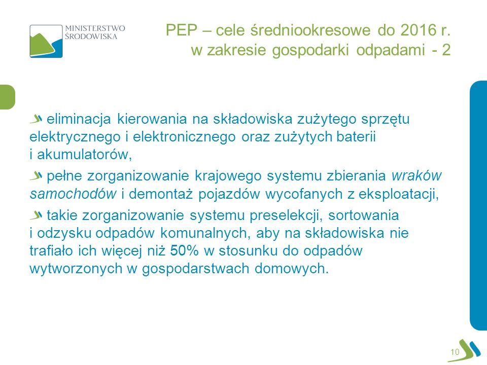 PEP – cele średniookresowe do 2016 r. w zakresie gospodarki odpadami - 2 eliminacja kierowania na składowiska zużytego sprzętu elektrycznego i elektro