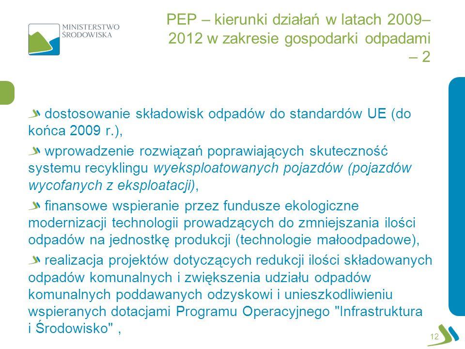 PEP – kierunki działań w latach 2009– 2012 w zakresie gospodarki odpadami – 2 dostosowanie składowisk odpadów do standardów UE (do końca 2009 r.), wpr