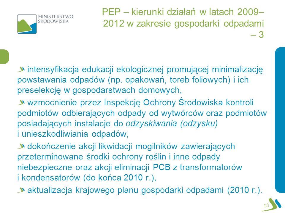 PEP – kierunki działań w latach 2009– 2012 w zakresie gospodarki odpadami – 3 intensyfikacja edukacji ekologicznej promującej minimalizację powstawani