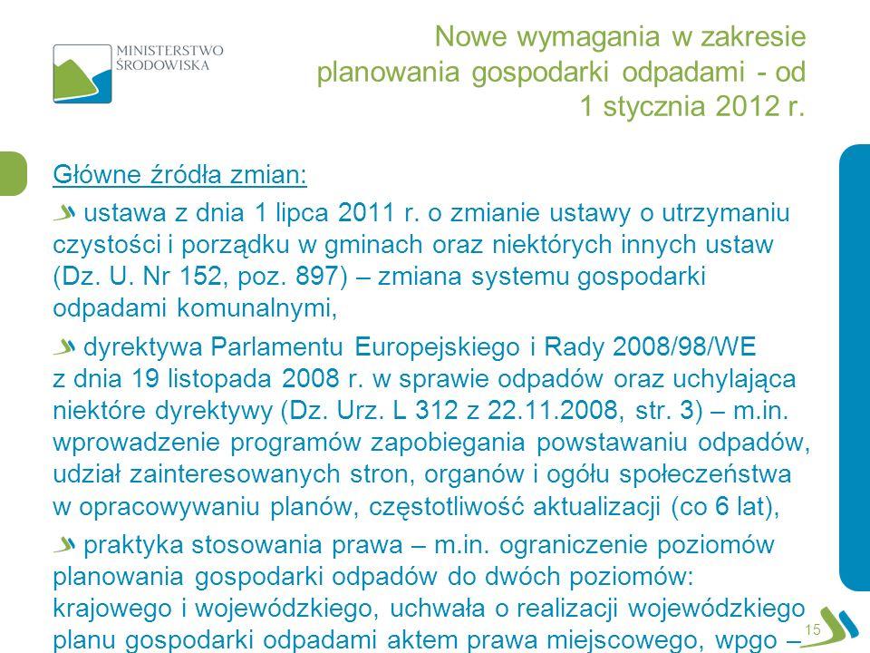 Nowe wymagania w zakresie planowania gospodarki odpadami - od 1 stycznia 2012 r. Główne źródła zmian: ustawa z dnia 1 lipca 2011 r. o zmianie ustawy o