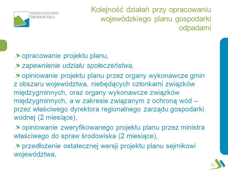 Kolejność działań przy opracowaniu wojewódzkiego planu gospodarki odpadami opracowanie projektu planu, zapewnienie udziału społeczeństwa, opiniowanie