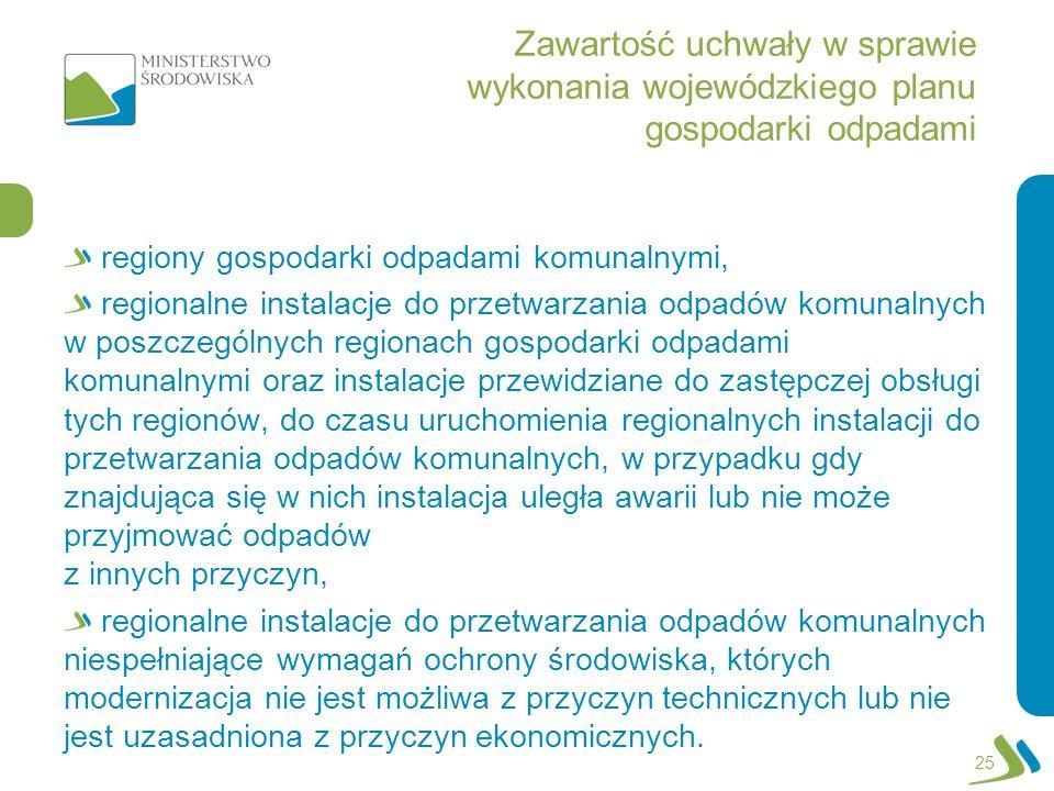 Zawartość uchwały w sprawie wykonania wojewódzkiego planu gospodarki odpadami regiony gospodarki odpadami komunalnymi, regionalne instalacje do przetw
