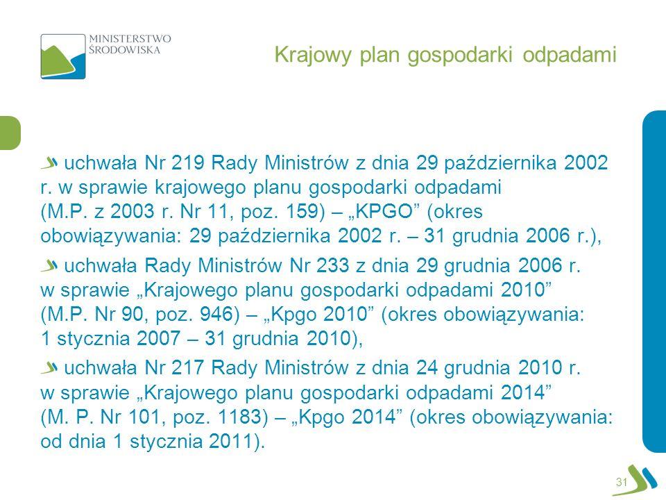 Krajowy plan gospodarki odpadami uchwała Nr 219 Rady Ministrów z dnia 29 października 2002 r. w sprawie krajowego planu gospodarki odpadami (M.P. z 20