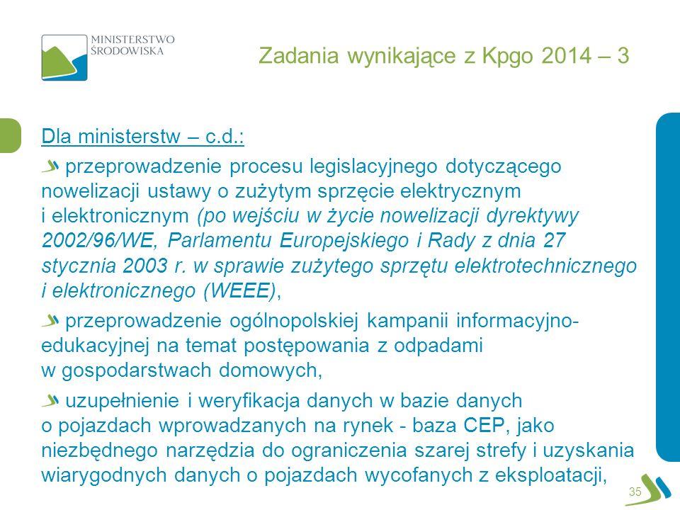 Zadania wynikające z Kpgo 2014 – 3 Dla ministerstw – c.d.: przeprowadzenie procesu legislacyjnego dotyczącego nowelizacji ustawy o zużytym sprzęcie el