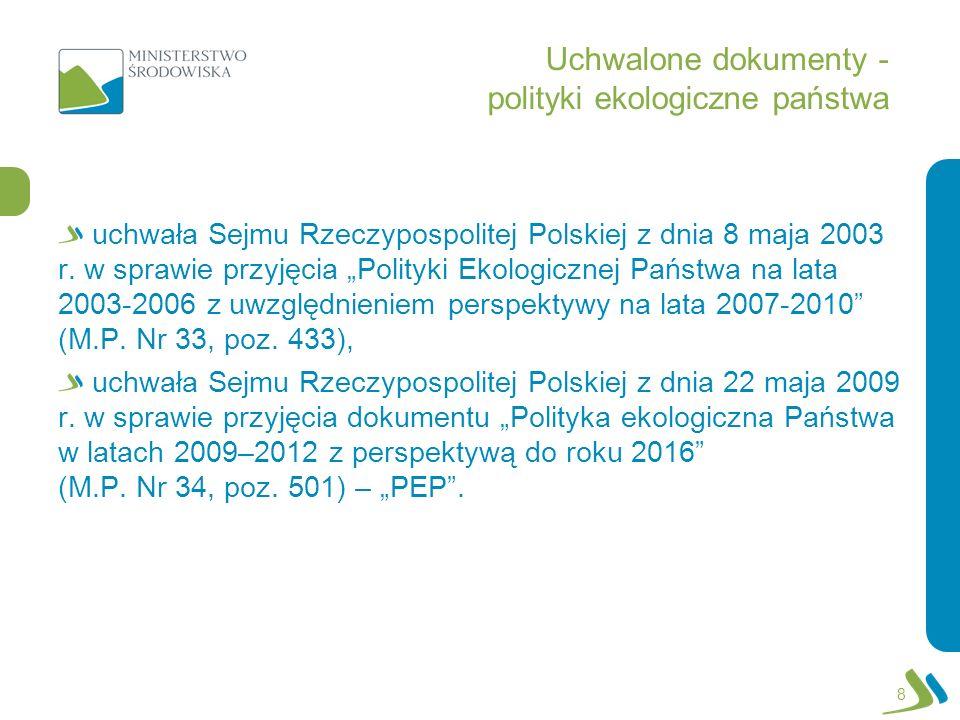 Uchwalone dokumenty - polityki ekologiczne państwa uchwała Sejmu Rzeczypospolitej Polskiej z dnia 8 maja 2003 r. w sprawie przyjęcia Polityki Ekologic