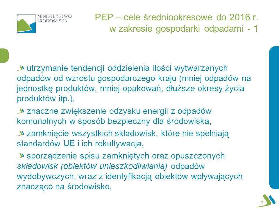 PEP – cele średniookresowe do 2016 r. w zakresie gospodarki odpadami - 1 utrzymanie tendencji oddzielenia ilości wytwarzanych odpadów od wzrostu gospo