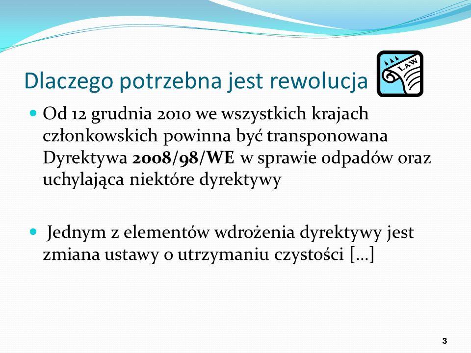 Dlaczego potrzebna jest rewolucja Od 12 grudnia 2010 we wszystkich krajach członkowskich powinna być transponowana Dyrektywa 2008/98/WE w sprawie odpa