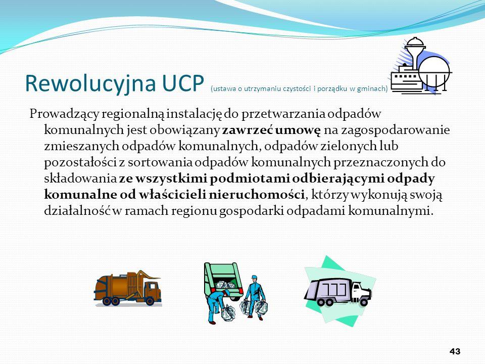 Rewolucyjna UCP (ustawa o utrzymaniu czystości i porządku w gminach) Prowadzący regionalną instalację do przetwarzania odpadów komunalnych jest obowią
