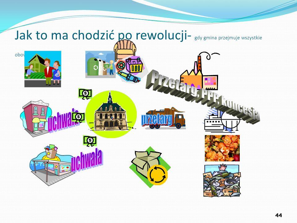 Jak to ma chodzić po rewolucji- gdy gmina przejmuje wszystkie obowiązki 44