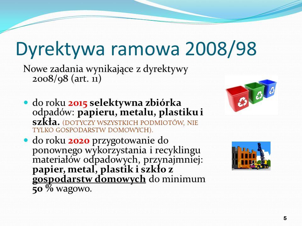 Rewolucyjna UCP (ustawa o utrzymaniu czystości i porządku w gminach) Nowe obowiązki gmin (1) art.