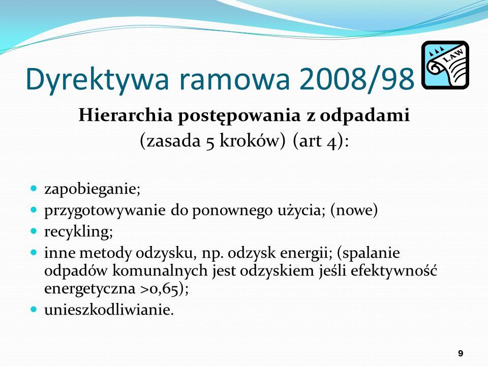 Dyrektywa ramowa 2008/98 Definicje (art.