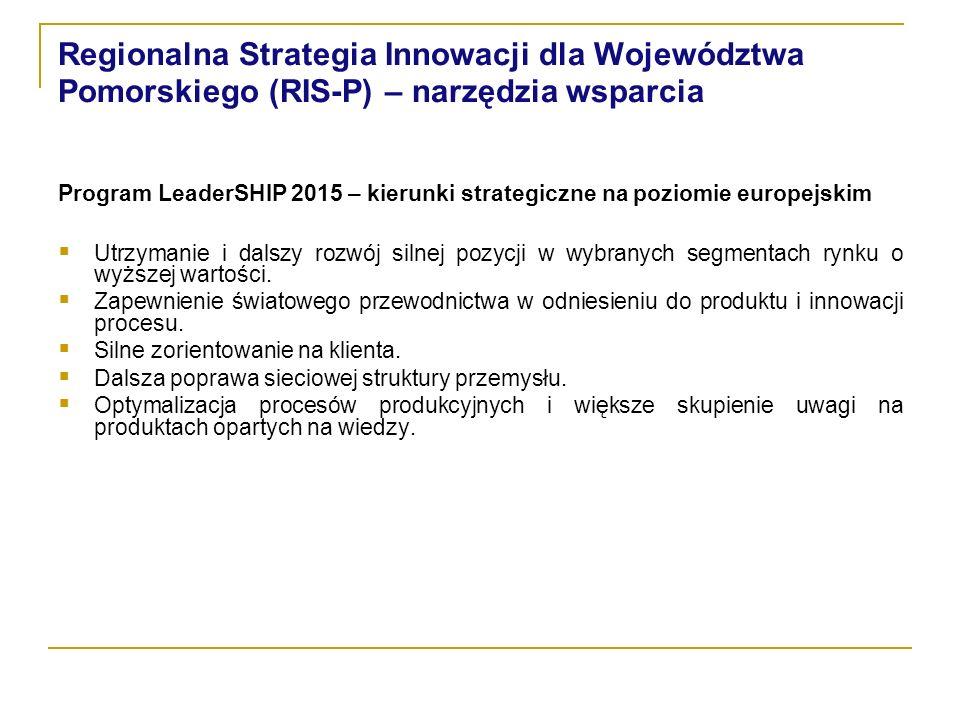 Regionalna Strategia Innowacji dla Województwa Pomorskiego (RIS-P) – narzędzia wsparcia Program LeaderSHIP 2015 – kierunki strategiczne na poziomie europejskim Utrzymanie i dalszy rozwój silnej pozycji w wybranych segmentach rynku o wyższej wartości.