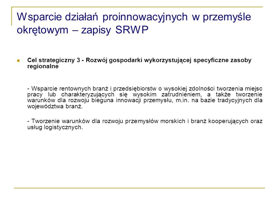 Wsparcie działań proinnowacyjnych w przemyśle okrętowym – zapisy SRWP Cel strategiczny 3 - Rozwój gospodarki wykorzystującej specyficzne zasoby regionalne - Wsparcie rentownych branż i przedsiębiorstw o wysokiej zdolności tworzenia miejsc pracy lub charakteryzujących się wysokim zatrudnieniem, a także tworzenie warunków dla rozwoju bieguna innowacji przemysłu, m.in.