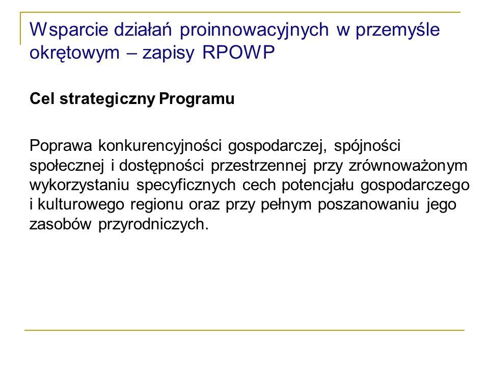 Wsparcie działań proinnowacyjnych w przemyśle okrętowym – zapisy RPOWP Cel 1.