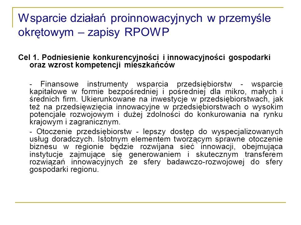 Alokacja środków na wsparcie działań proinnowacyjnych– zapisy RPOWP 1.