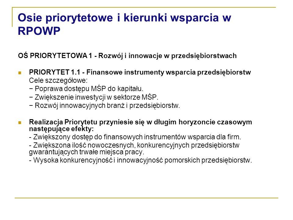 Osie priorytetowe i kierunki wsparcia w RPOWP OŚ PRIORYTETOWA 1 - Rozwój i innowacje w przedsiębiorstwach PRIORYTET 1.1 - Finansowe instrumenty wsparcia przedsiębiorstw Cele szczegółowe: Poprawa dostępu MŚP do kapitału.