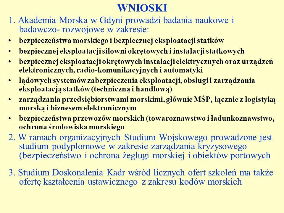 WNIOSKI 1. Akademia Morska w Gdyni prowadzi badania naukowe i badawczo- rozwojowe w zakresie: bezpieczeństwa morskiego i bezpiecznej eksploatacji stat