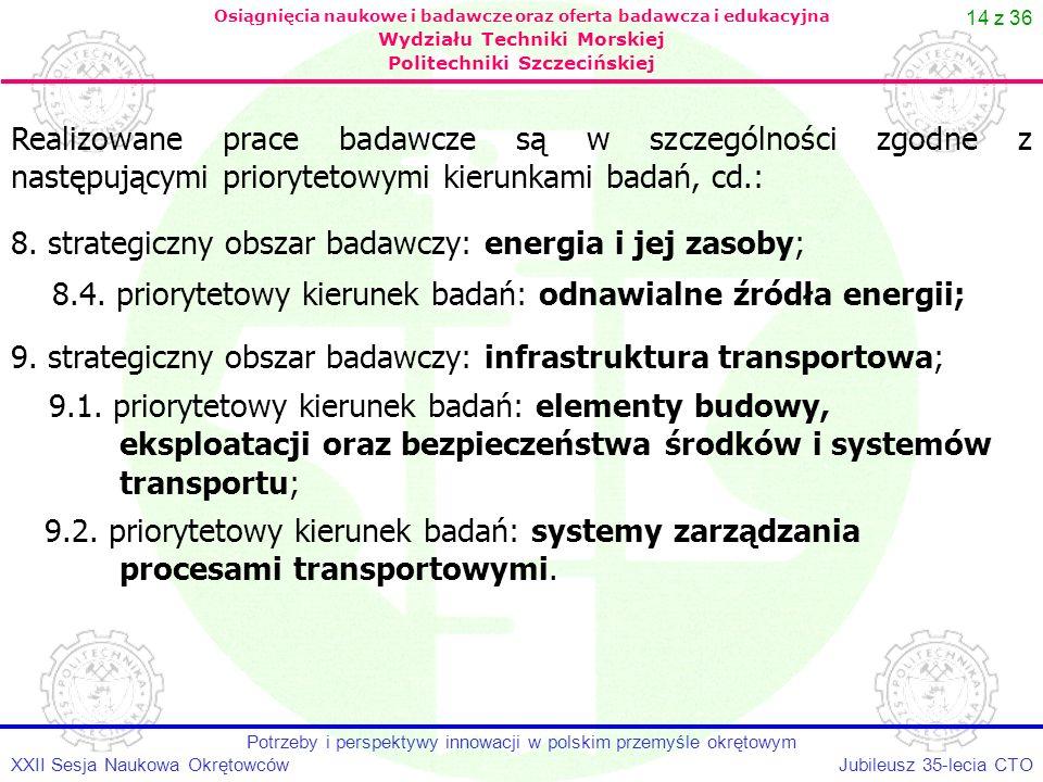14 z 36 Jubileusz 35-lecia CTOXXII Sesja Naukowa Okrętowców Potrzeby i perspektywy innowacji w polskim przemyśle okrętowym Osiągnięcia naukowe i badaw