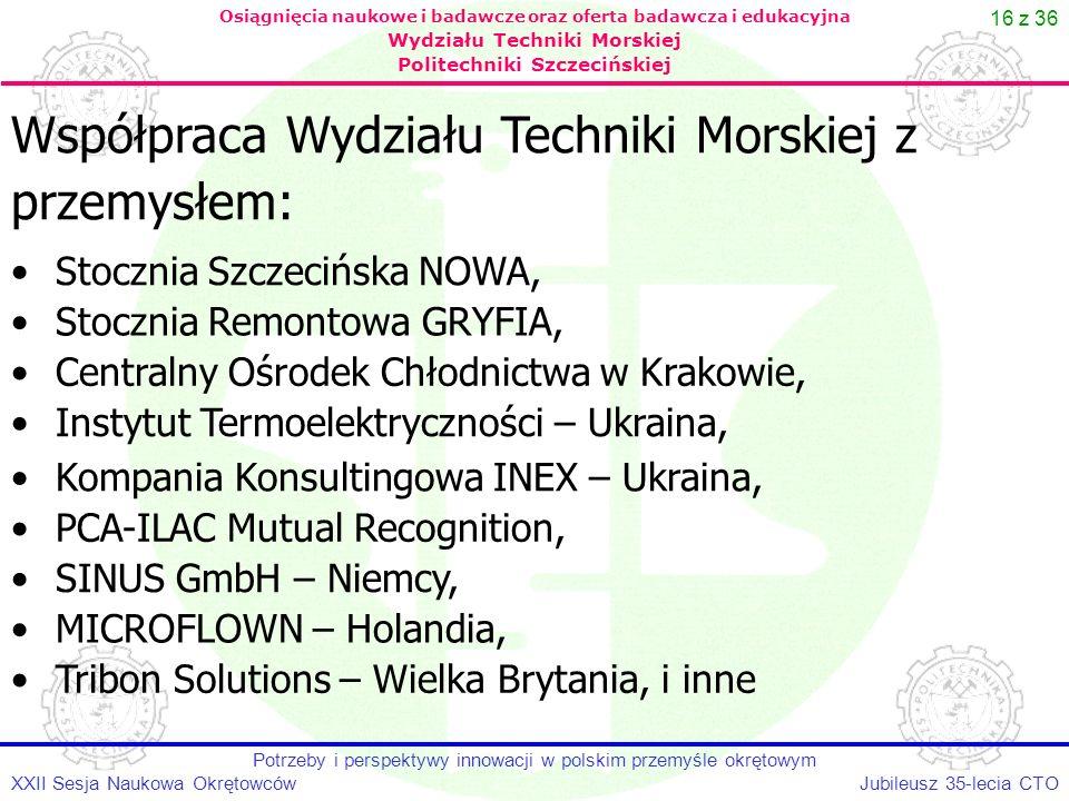 16 z 36 Jubileusz 35-lecia CTOXXII Sesja Naukowa Okrętowców Potrzeby i perspektywy innowacji w polskim przemyśle okrętowym Osiągnięcia naukowe i badaw