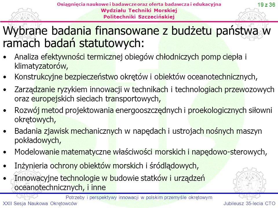19 z 36 Jubileusz 35-lecia CTOXXII Sesja Naukowa Okrętowców Potrzeby i perspektywy innowacji w polskim przemyśle okrętowym Osiągnięcia naukowe i badaw