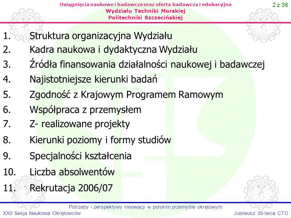 2 z 36 Osiągnięcia naukowe i badawcze oraz oferta badawcza i edukacyjna Wydziału Techniki Morskiej Politechniki Szczecińskiej 3.Źródła finansowania dz