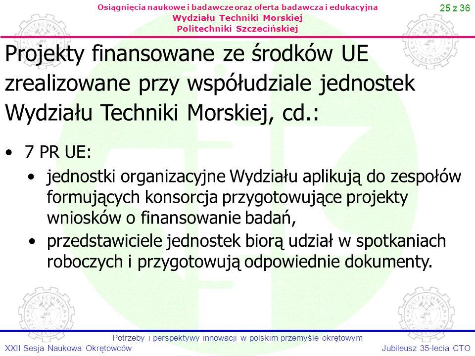 25 z 36 Jubileusz 35-lecia CTOXXII Sesja Naukowa Okrętowców Potrzeby i perspektywy innowacji w polskim przemyśle okrętowym Osiągnięcia naukowe i badaw
