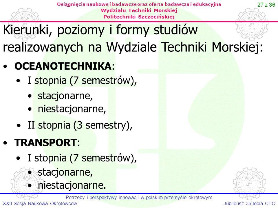 27 z 36 Jubileusz 35-lecia CTOXXII Sesja Naukowa Okrętowców Potrzeby i perspektywy innowacji w polskim przemyśle okrętowym Osiągnięcia naukowe i badaw