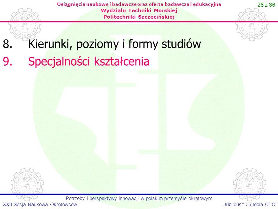 28 z 36 Osiągnięcia naukowe i badawcze oraz oferta badawcza i edukacyjna Wydziału Techniki Morskiej Politechniki Szczecińskiej 8.Kierunki, poziomy i f