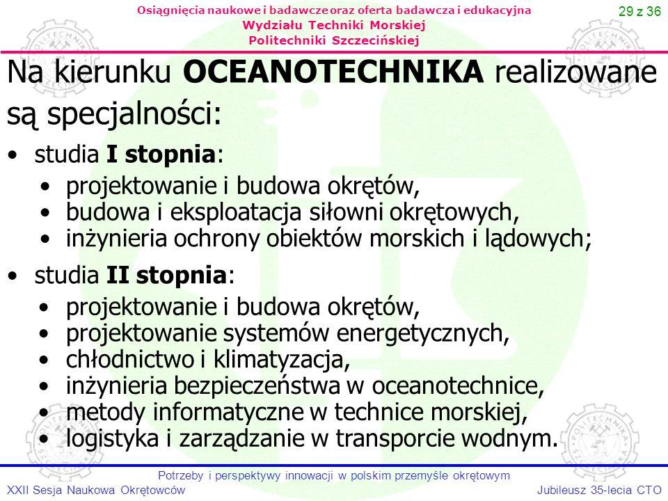29 z 36 Jubileusz 35-lecia CTOXXII Sesja Naukowa Okrętowców Potrzeby i perspektywy innowacji w polskim przemyśle okrętowym Osiągnięcia naukowe i badaw