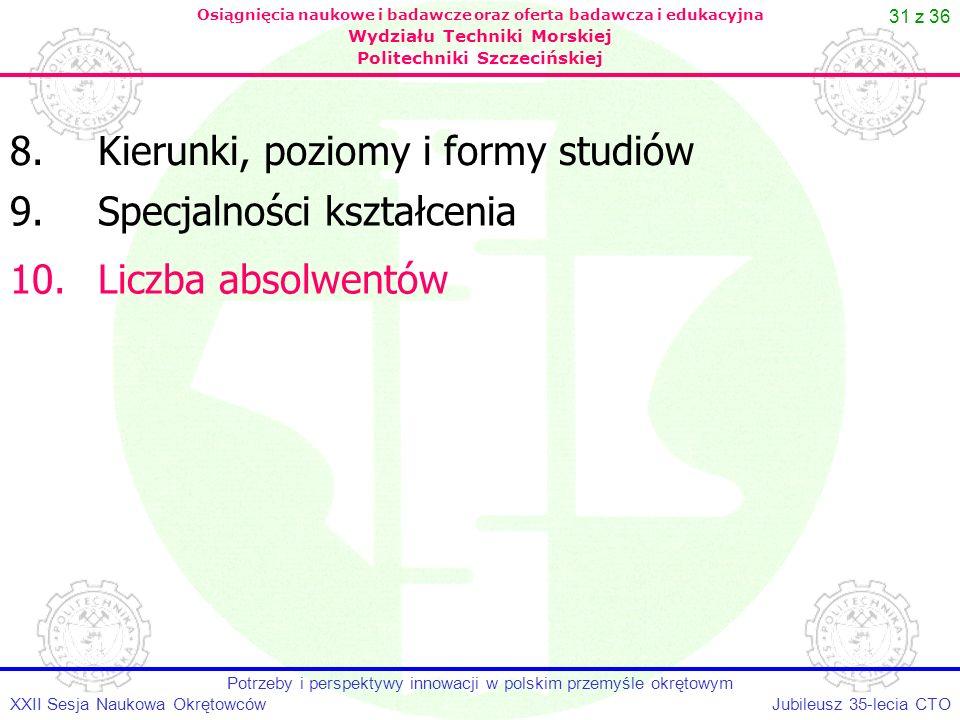 31 z 36 Osiągnięcia naukowe i badawcze oraz oferta badawcza i edukacyjna Wydziału Techniki Morskiej Politechniki Szczecińskiej 8.Kierunki, poziomy i f