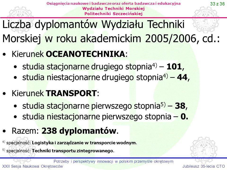 33 z 36 Jubileusz 35-lecia CTOXXII Sesja Naukowa Okrętowców Potrzeby i perspektywy innowacji w polskim przemyśle okrętowym Osiągnięcia naukowe i badaw