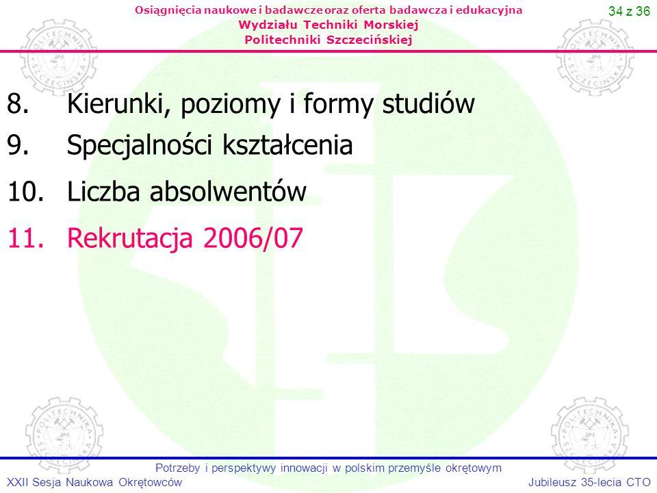 34 z 36 Osiągnięcia naukowe i badawcze oraz oferta badawcza i edukacyjna Wydziału Techniki Morskiej Politechniki Szczecińskiej 8.Kierunki, poziomy i f