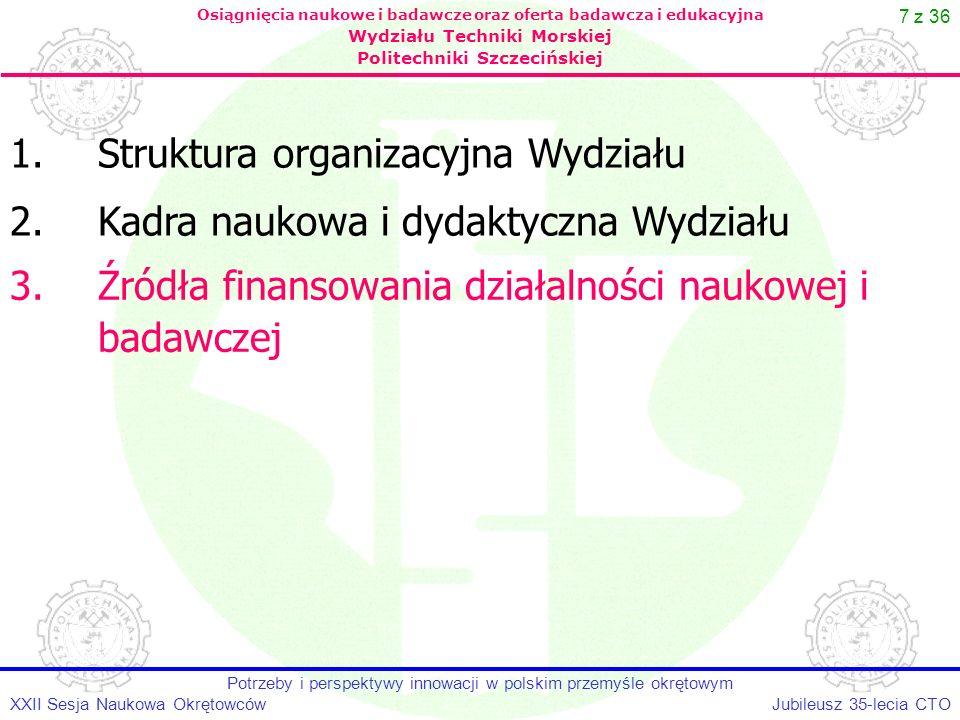 8 z 36 Jubileusz 35-lecia CTOXXII Sesja Naukowa Okrętowców Potrzeby i perspektywy innowacji w polskim przemyśle okrętowym Osiągnięcia naukowe i badawcze oraz oferta badawcza i edukacyjna Wydziału Techniki Morskiej Politechniki Szczecińskiej krajowe: zagraniczne: badania własne, badania statutowe, projekty badawcze własne, projekty celowe, projekty rozwojowe; fundusze strukturalne UE, 6 PR UE, 7 PR UE.